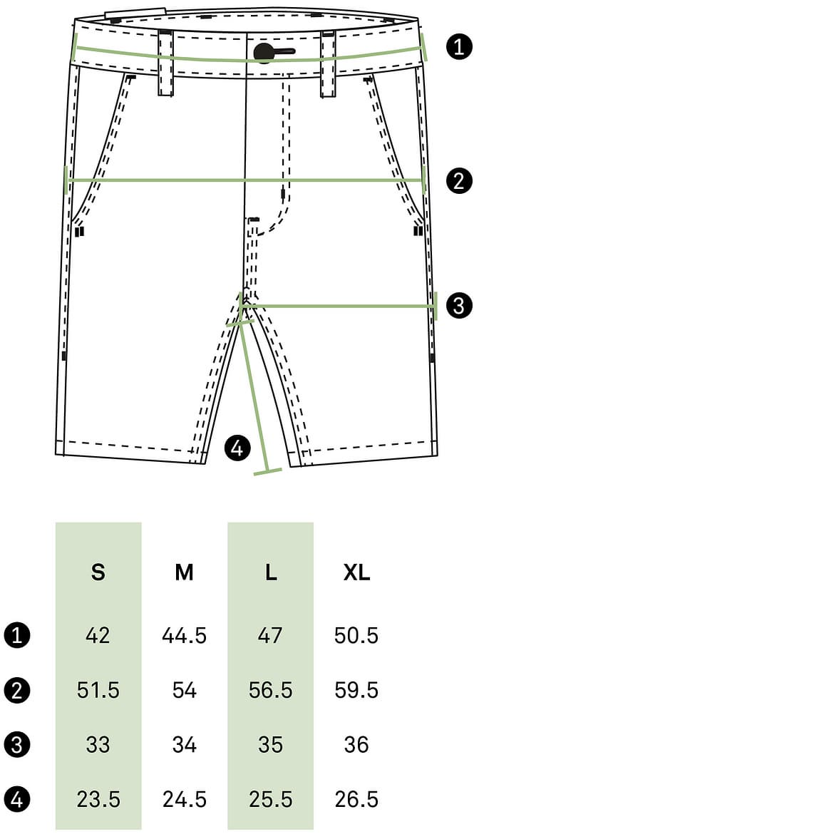 sizeguide_shorts